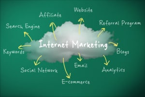 web marketing professionals
